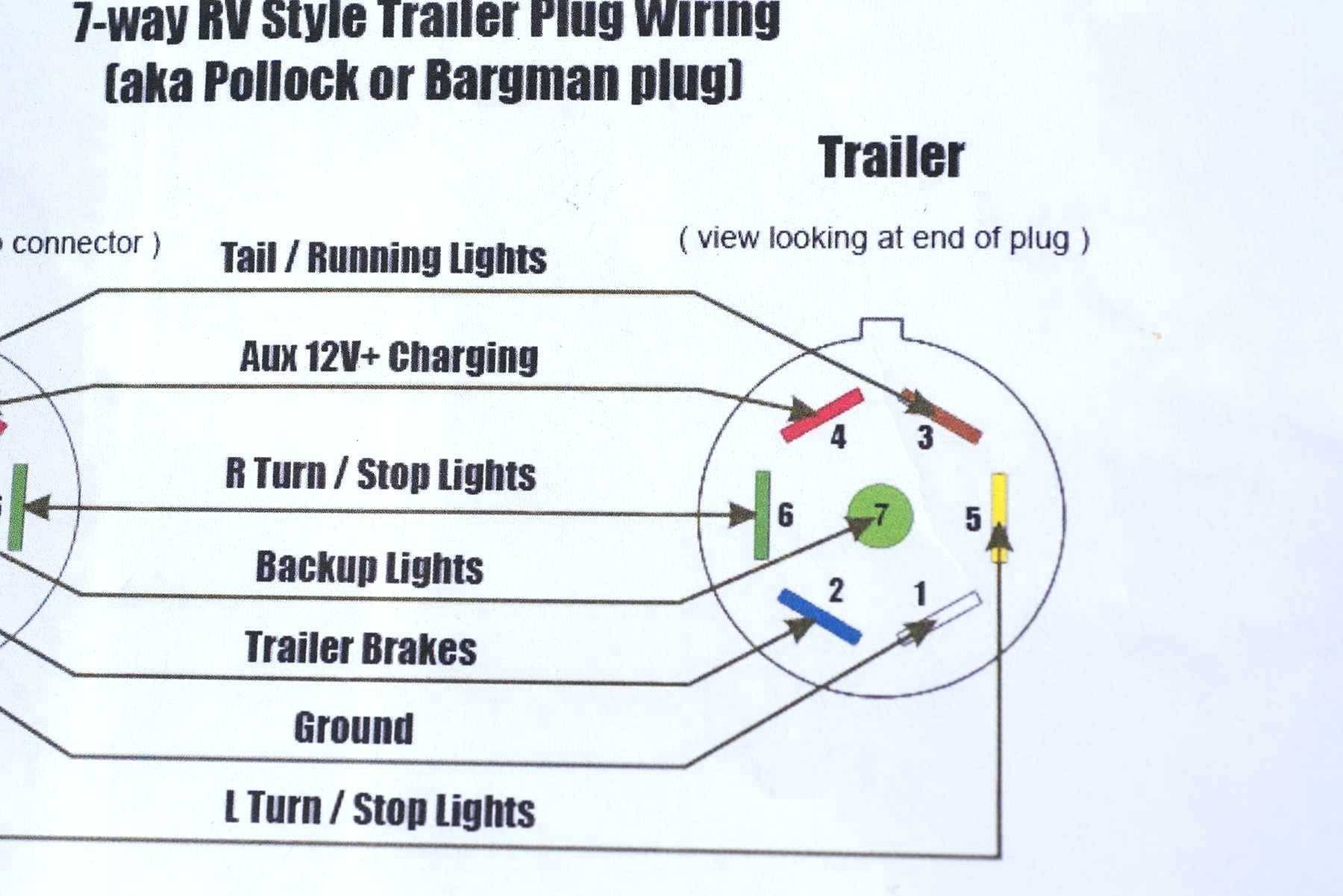 7 Way Trailer Wiring Color Diagram   Wiring Library - 7 Way Trailer Plug Wiring Diagram Chevy
