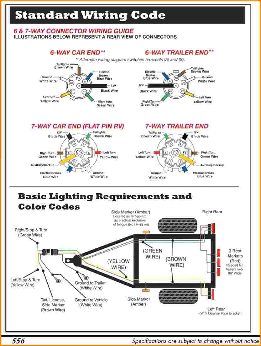 7 Way Trailer Wiring Harness | Wiring Library - Ford 7 Pin Trailer Wiring Diagram