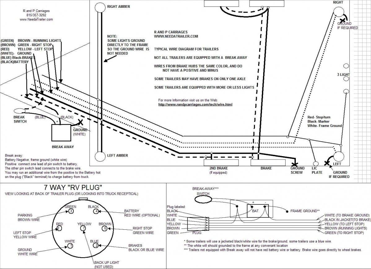 7 Way Wiring Diagram Cargo - All Wiring Diagram - 7 Way Trailer Plug Wiring Diagram Chevy