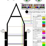 7 Wire Trailer Cable Diagram   Wiring Diagram Detailed   7 Blade Wiring Diagram