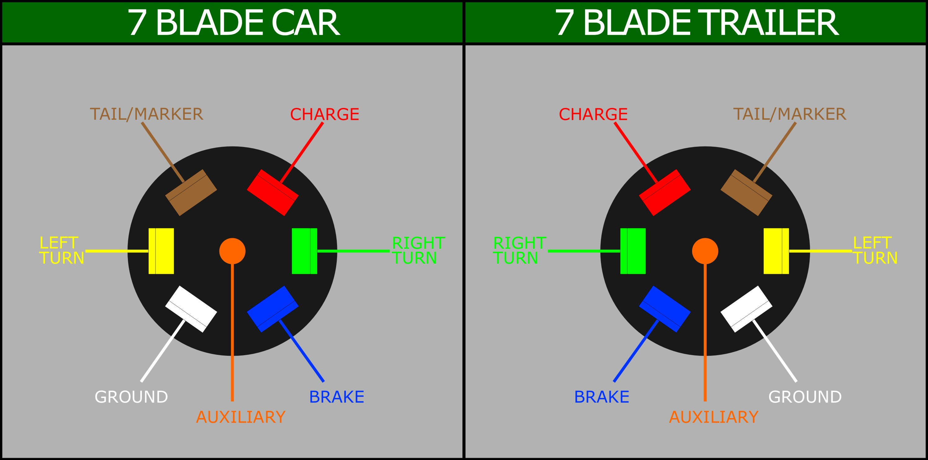 7 Wire Trailer Cable Diagram - Wiring Diagram Detailed - 7 Wire Trailer Plug Wiring Diagram