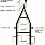 7 Wire Trailer Harness Diagram   Deltagenerali   Trailer Wiring Harness Diagram