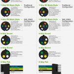7 Wire Trailer Plug Wiring Diagram   Wiring Diagrams Hubs   7 Way Plug Wiring Diagram