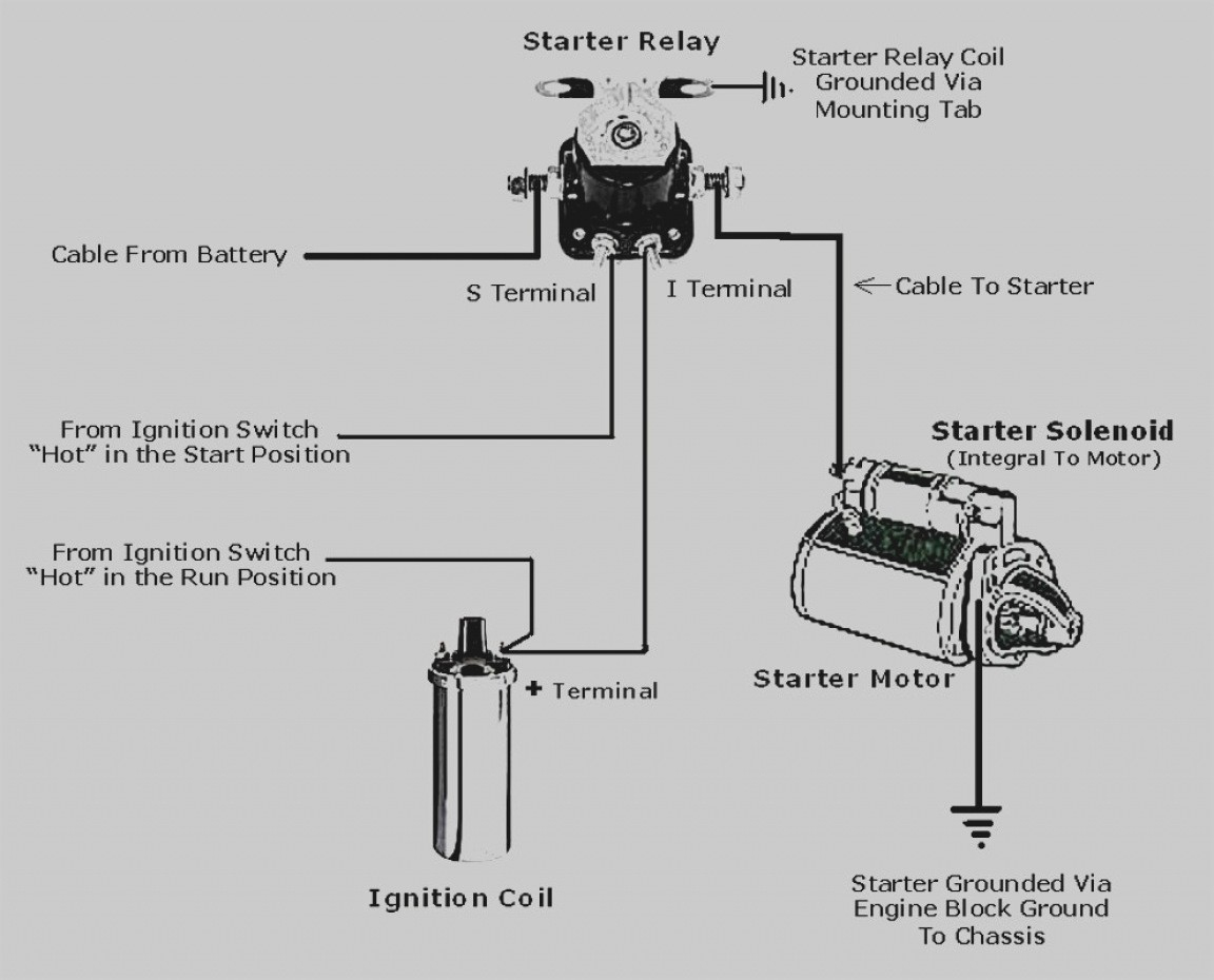 70 Ford Mustang Solenoid Wiring Diagram - Schema Wiring Diagram - Ford Solenoid Wiring Diagram