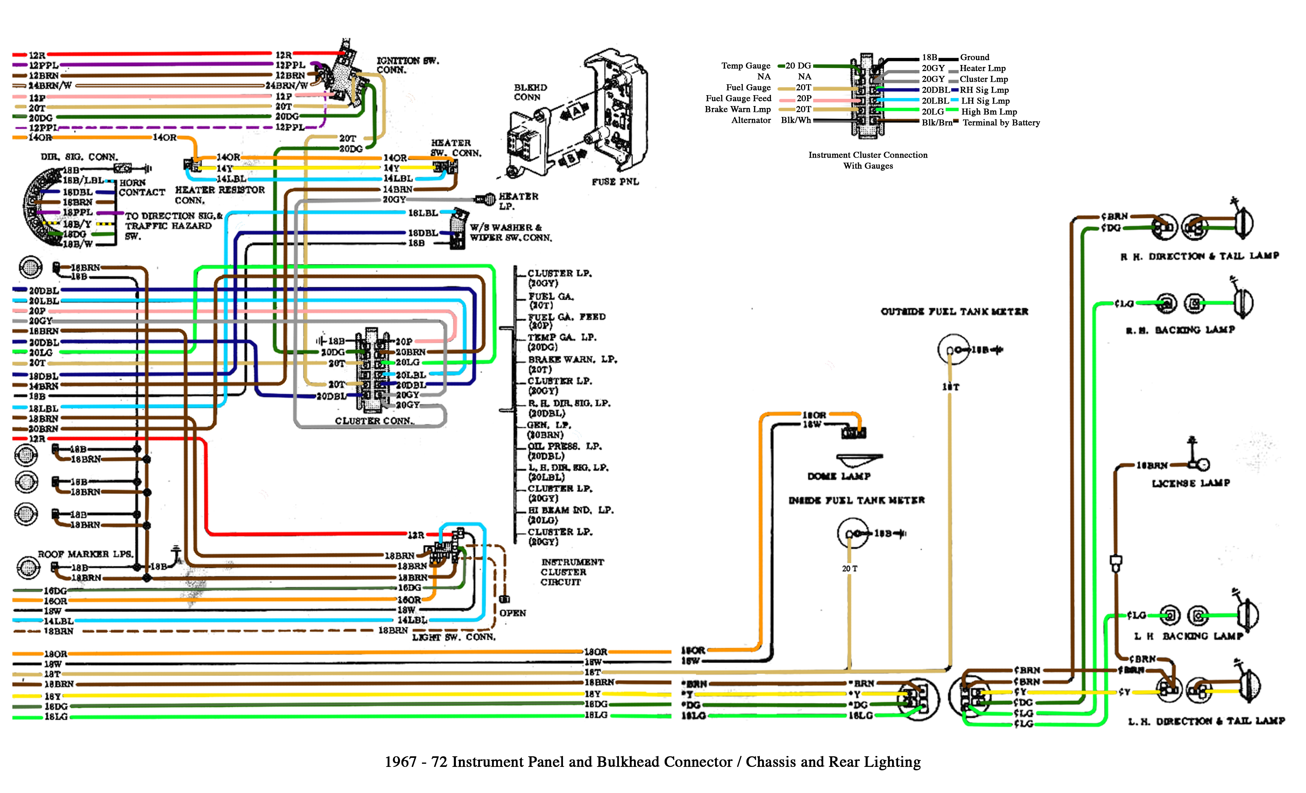 72 Chevy C10 Wiring Diagram - All Wiring Diagram Data - Chevy 350 Starter Wiring Diagram