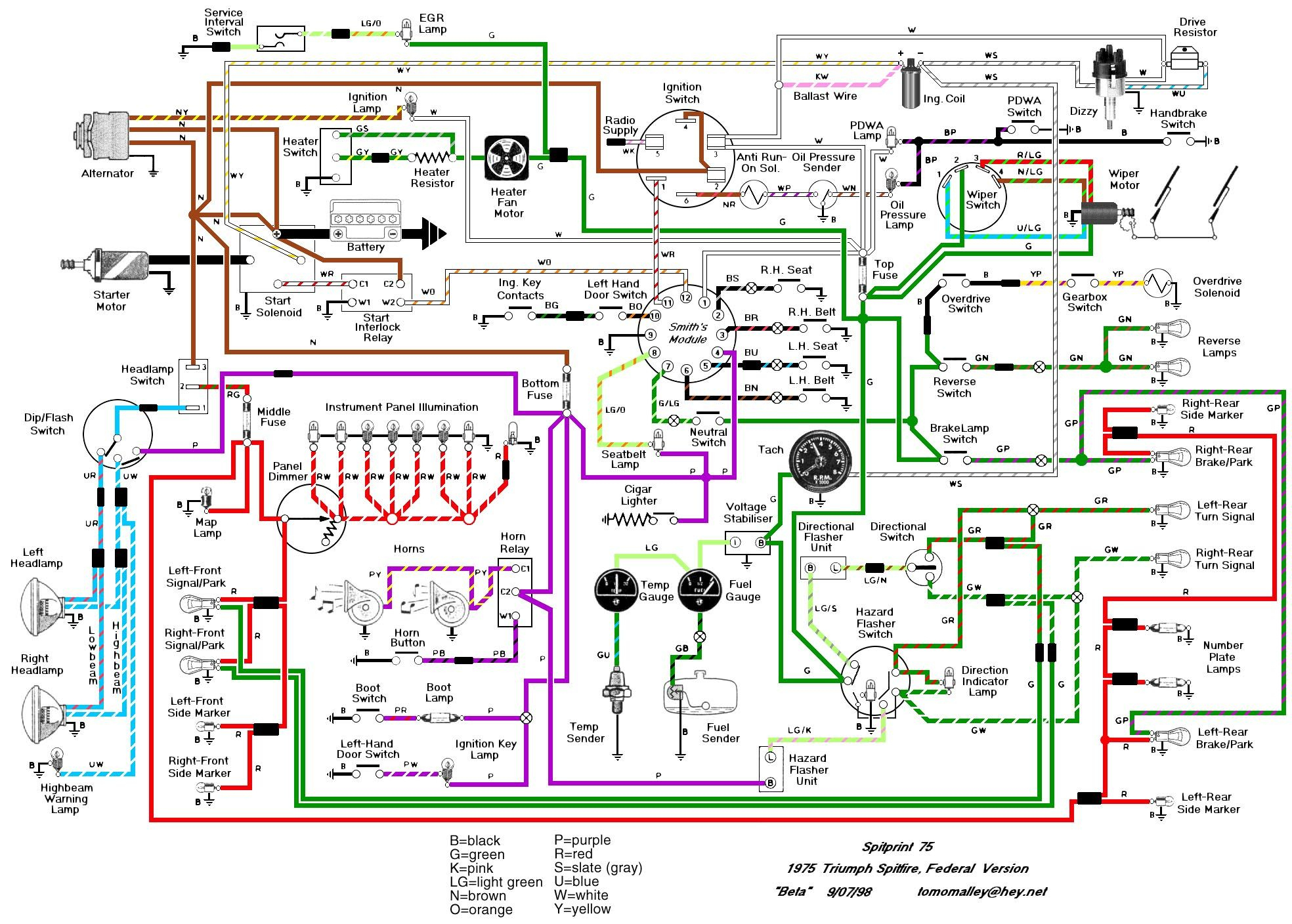 Diagram 72 Mgb Wiring Diagram Schematic Full Version Hd Quality Diagram Schematic Stoneswiring2k Atuttasosta It