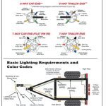 7Way Trailer Wiring Diagram On Wiringguides Jpg Within 6 Way Plug At   7 Pin Trailer Connector Wiring Diagram