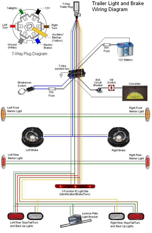 7Way Trailer Wiring Diagram On Wiringguides Jpg Within 6 Way Plug At - 7 Way Trailer Wiring Diagram