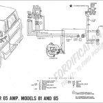 81 Ford F100 Wiring Diagram   Wiring Diagram Data Oreo   Ford Starter Solenoid Wiring Diagram