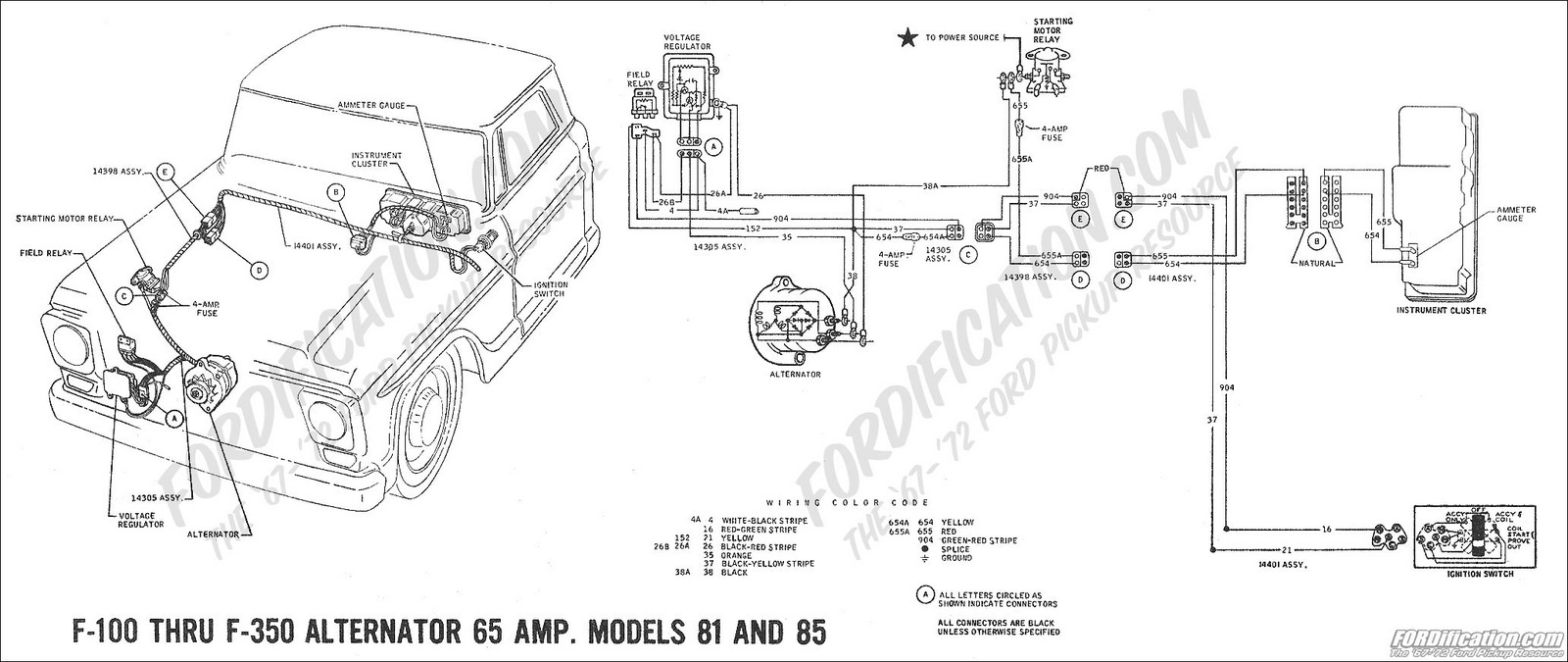 81 Ford F100 Wiring Diagram - Wiring Diagram Data Oreo - Ford Starter Solenoid Wiring Diagram