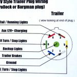 9 Pin Trailer Wiring Diagram   Wiring Diagrams Thumbs   7 Blade Trailer Wiring Diagram