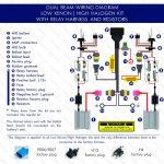 9007 Hid Wiring Diagram   Wiring Diagram Blog   Hid Wiring Diagram