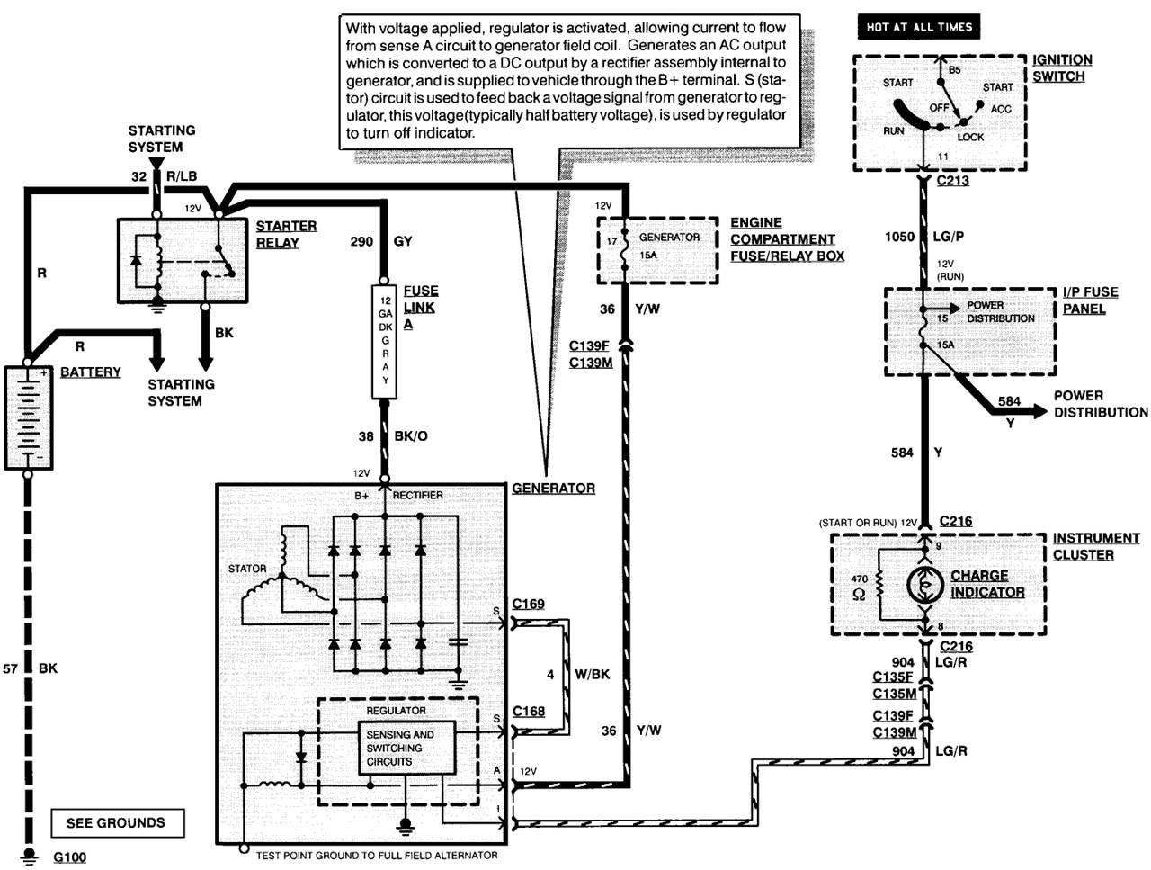 94 Ford Ranger Alternator Wiring Diagram | Wiring Diagram - Alternator Wiring Diagram