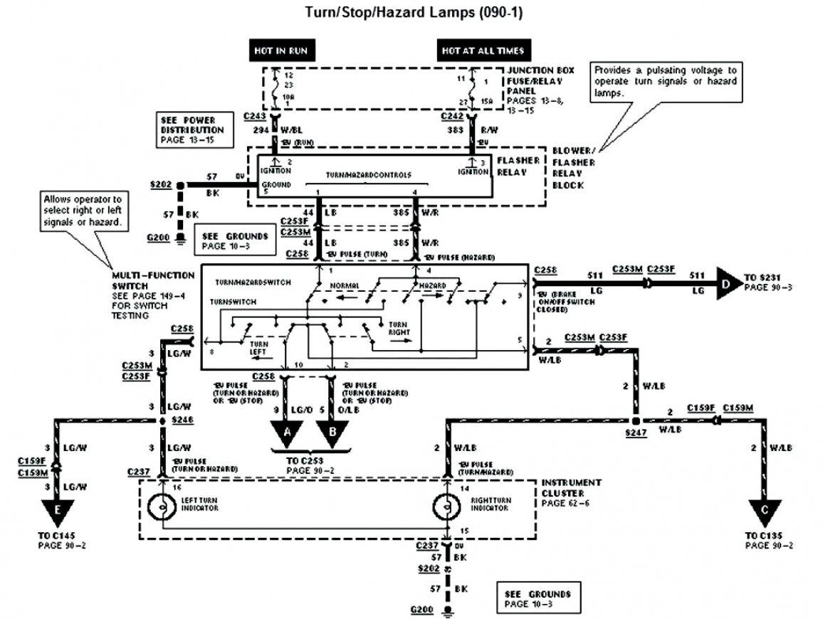 97 F150 Wiring Diagram | Schematic Diagram - Model A Ford Wiring Diagram