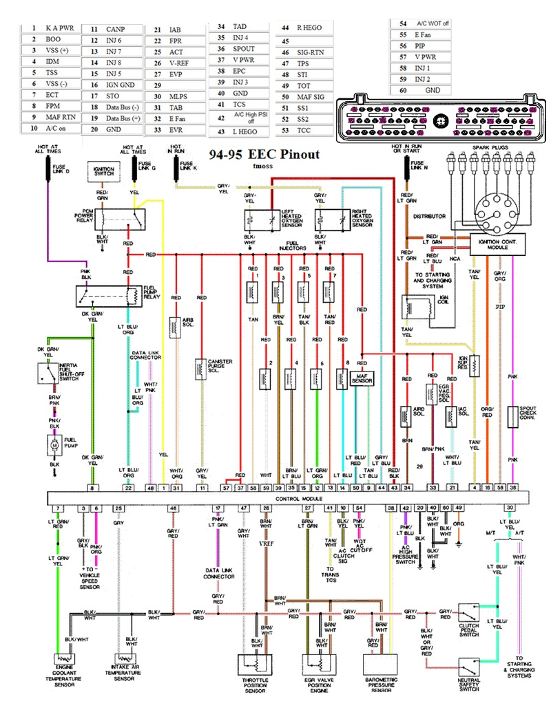 97 Ford Mustang Wiring Diagrams | Wiring Diagram - 1997 Ford F150 Spark Plug Wiring Diagram