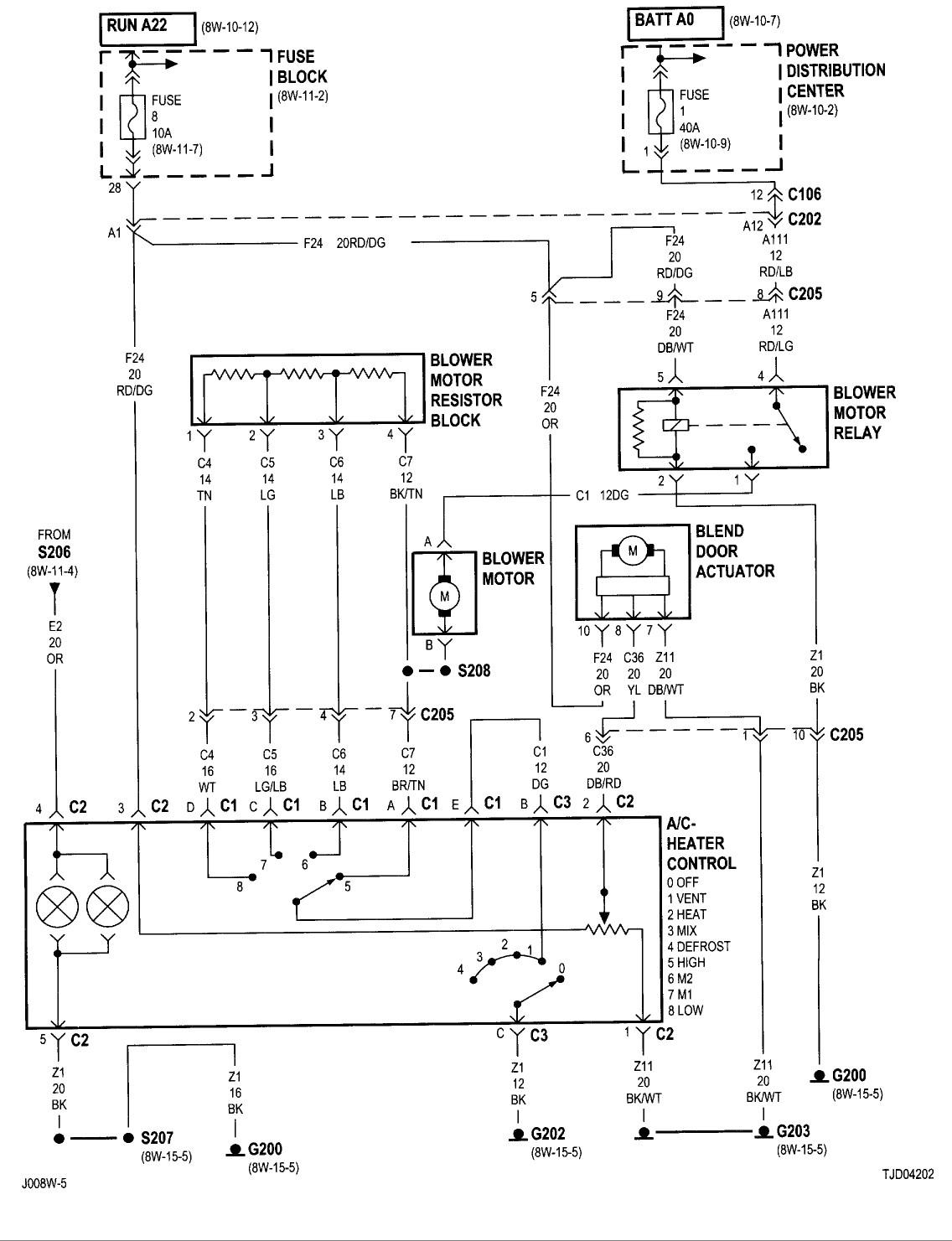 97 Tj Wiring Diagram | Schematic Diagram - 2000 Jeep Grand Cherokee Wiring Diagram