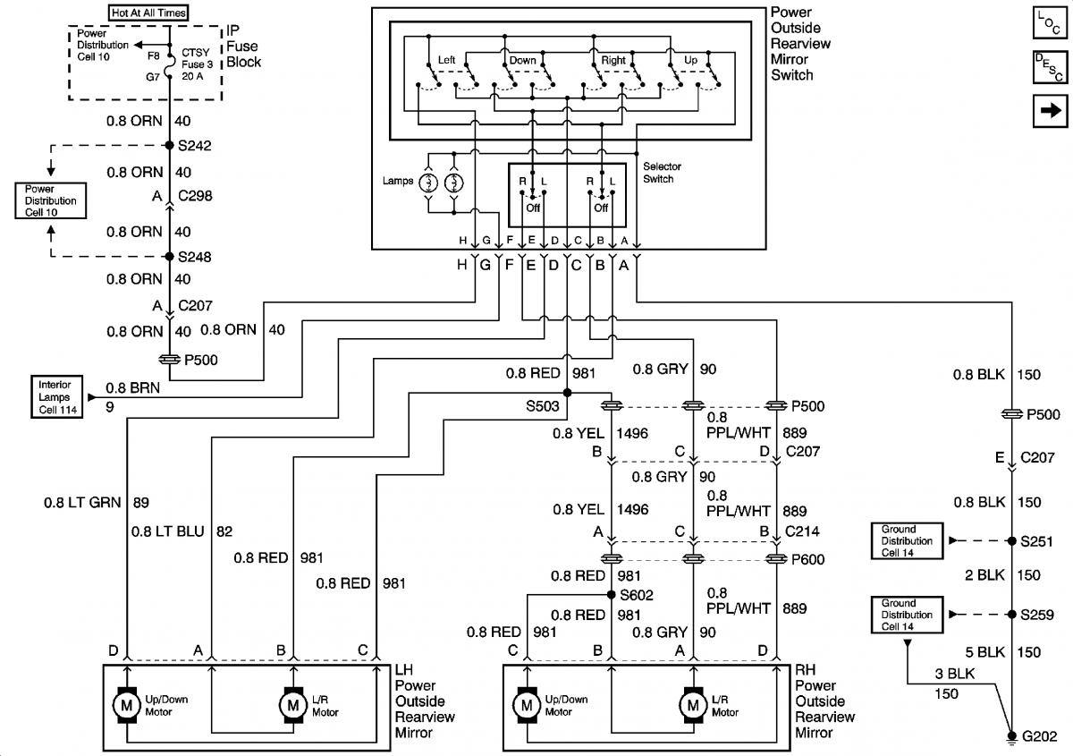 98 Chevy Ac Wiring | Wiring Diagram Libraries - 1990 Chevy 1500 Fuel Pump Wiring Diagram