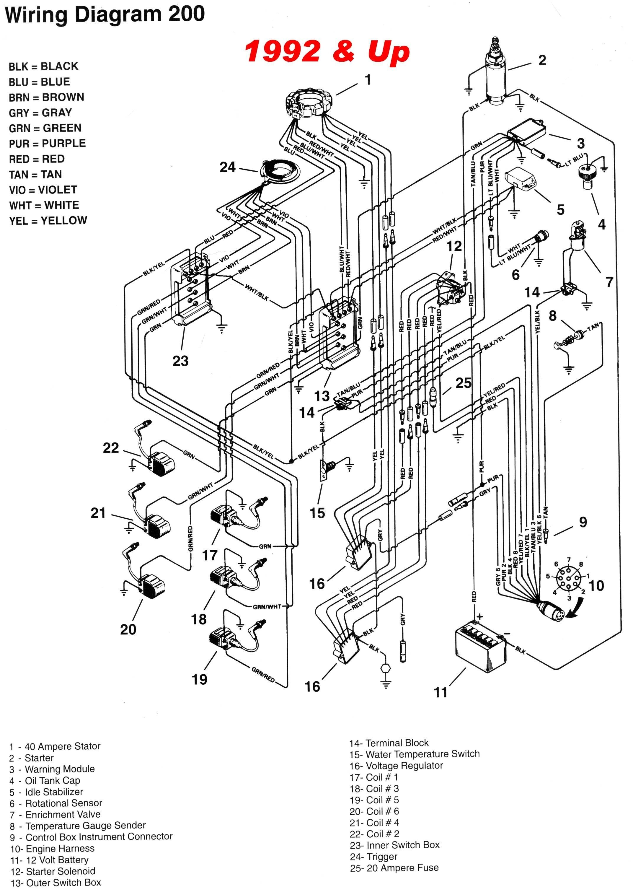 99 Civic Ignition Wiring Diagram Diagrams Instructions Ripping - Mercruiser Ignition Wiring Diagram