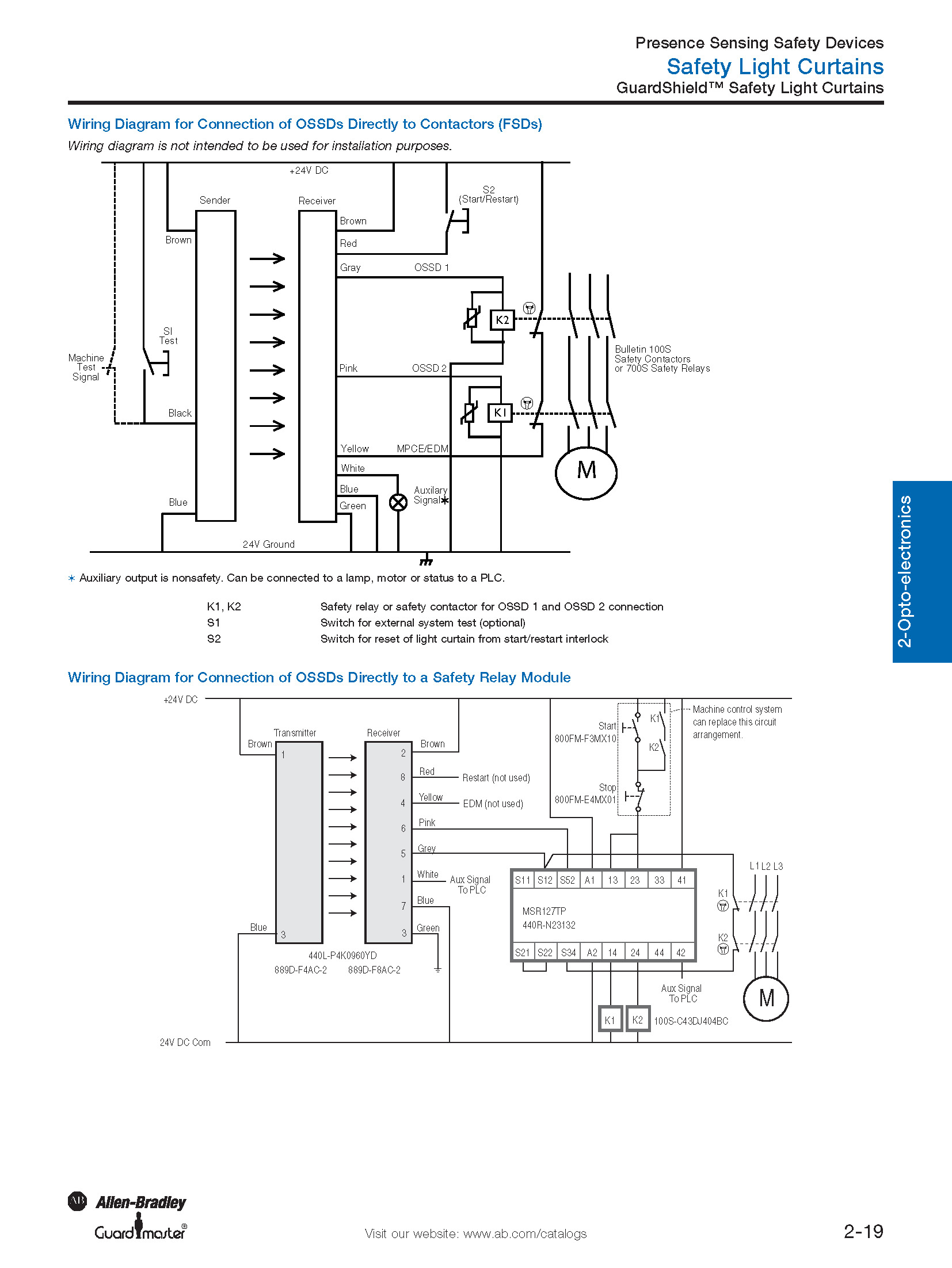 A-B 440L-C4J1600Yd Guardshield Safety Light Curtain, 1600Mm, 14Mm - Allen Bradley Safety Relay Wiring Diagram