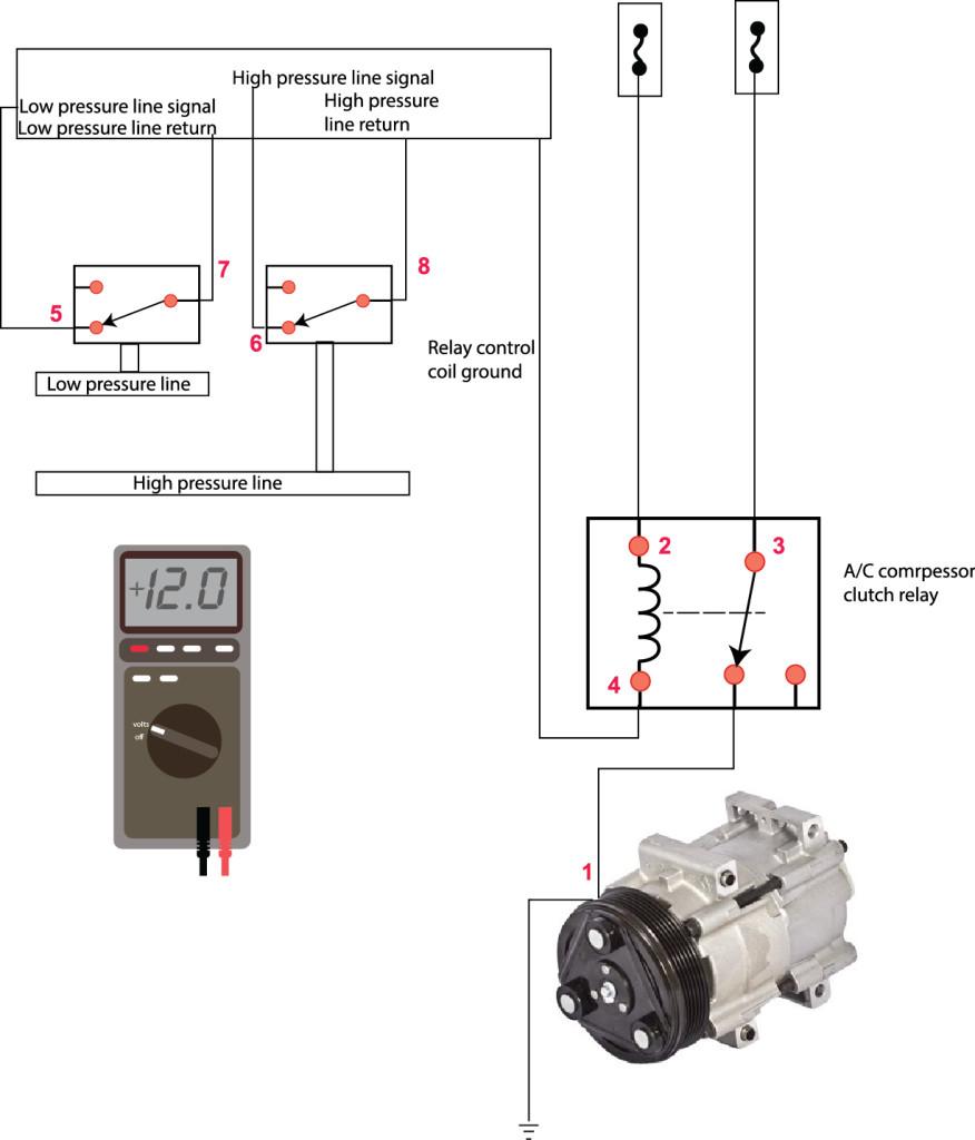 A C Compressor Clutch Wiring Diagram 2001 Jeep | Wiring Diagram - Aircon Compressor Wiring Diagram