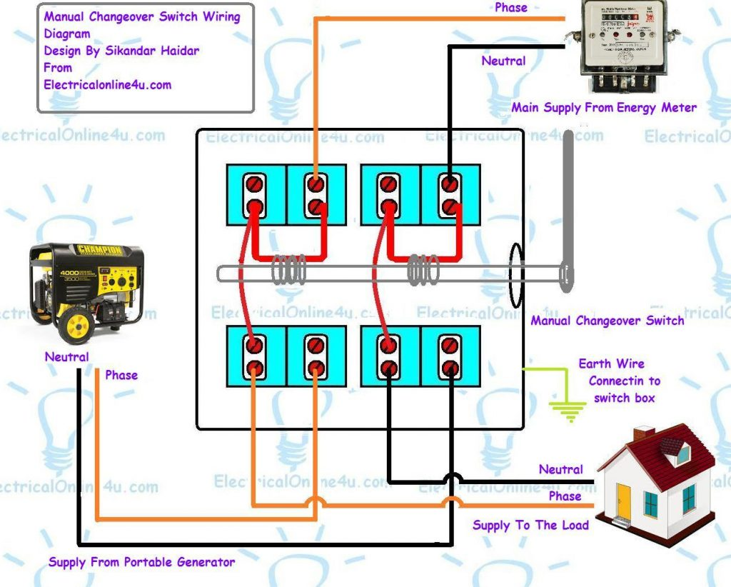 A Manual Transfer Switch Wiring