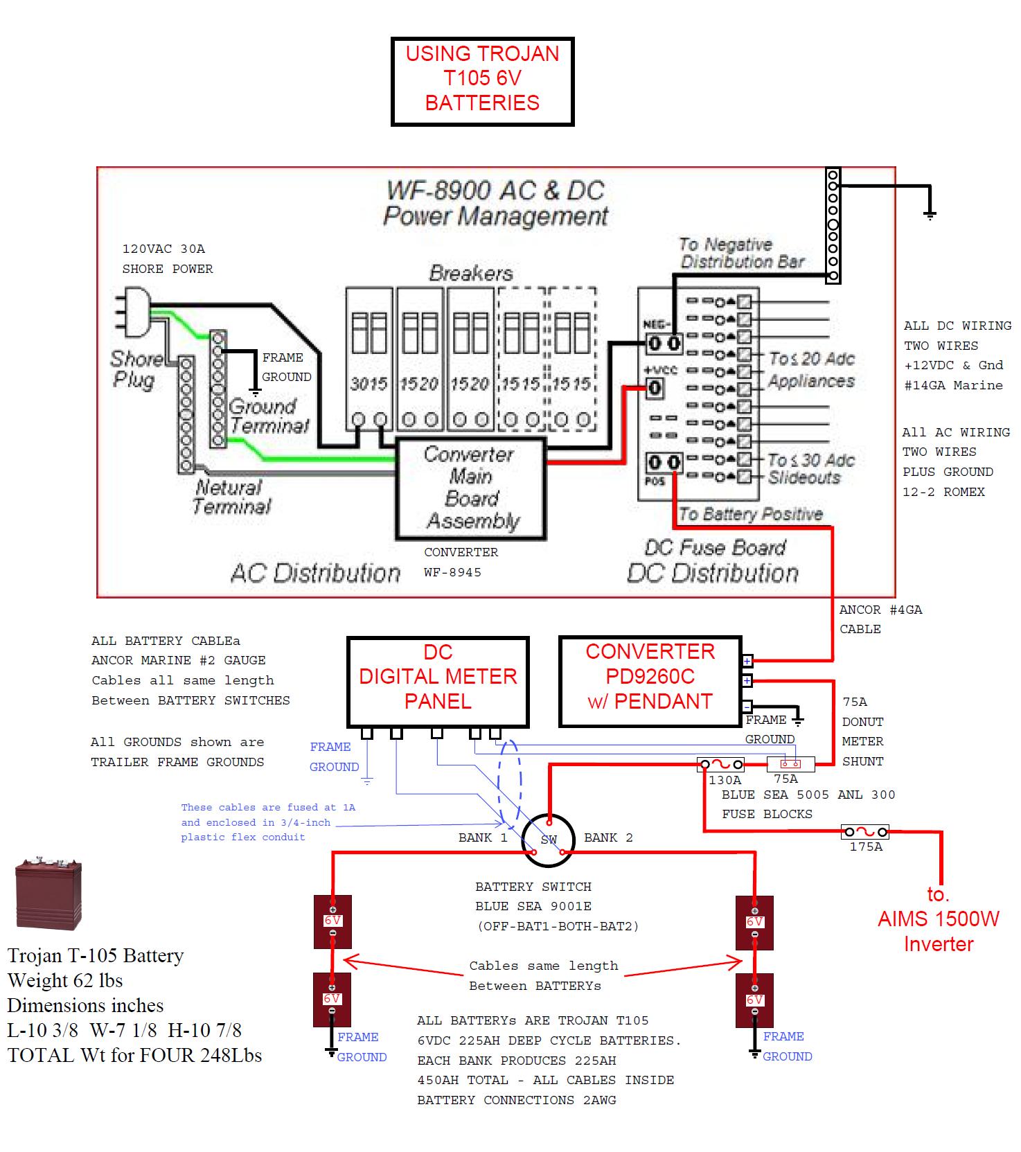 Aac Disconnect Wiring | Wiring Diagram - Rv Inverter Wiring Diagram