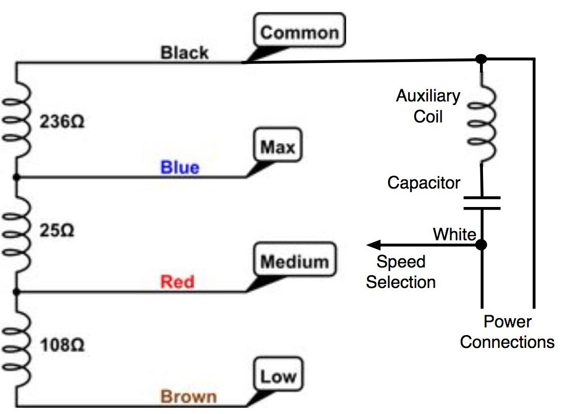 Fasco Fan Motor Wiring | Wiring Diagram - Ac Fan Motor ...