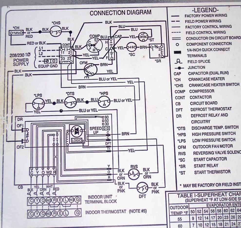 Ac Hvac Wiring | Wiring Diagram - Hvac Wiring Diagram