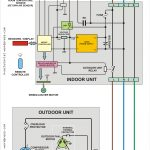 Ac Wire Diagram | Wiring Diagram   Ac Capacitor Wiring Diagram