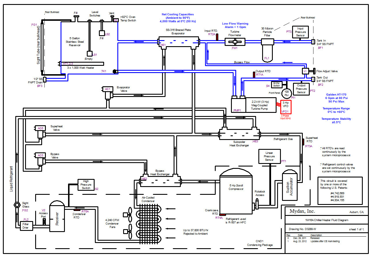 Ac Wiring Diagram Central Air Conditioner On Split Brilliant Hvac - Central Air Conditioner Wiring Diagram