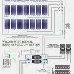 Advanced Tutorials Battery Wiring Diagrams For Solar Energy Systems   Rv Solar Panel Installation Wiring Diagram