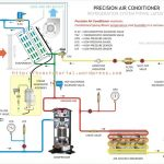 Air Conditioner Wiring Diagram Pdf Split Ac Gas Furnace Thermostat   Central A C Wiring Diagram