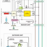 Air Conditioner Wiring Diagram Pdf | Switch Wiring Diagram Free   Ac Wiring Diagram Pdf
