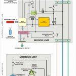 Air Conditioning Wiring Diagram | Wiring Diagram   Hvac Wiring Diagram
