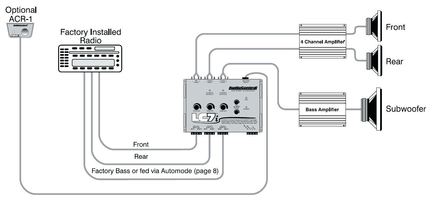 Amp Wiring Diagram Two - Data Wiring Diagram Schematic - 6 Speakers 4 Channel Amp Wiring Diagram