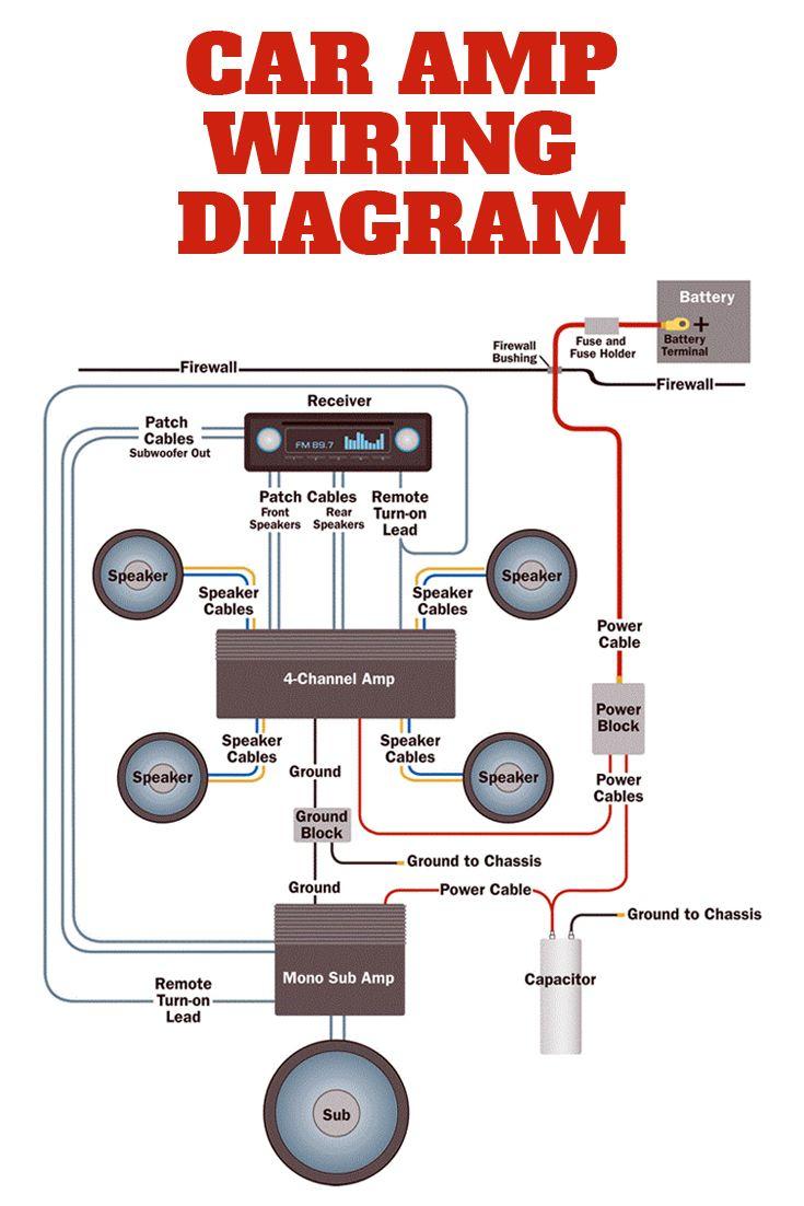 Amplifier Wiring Diagrams | Car Audio | Cars, Car Audio, Car Audio - Whole House Audio System Wiring Diagram