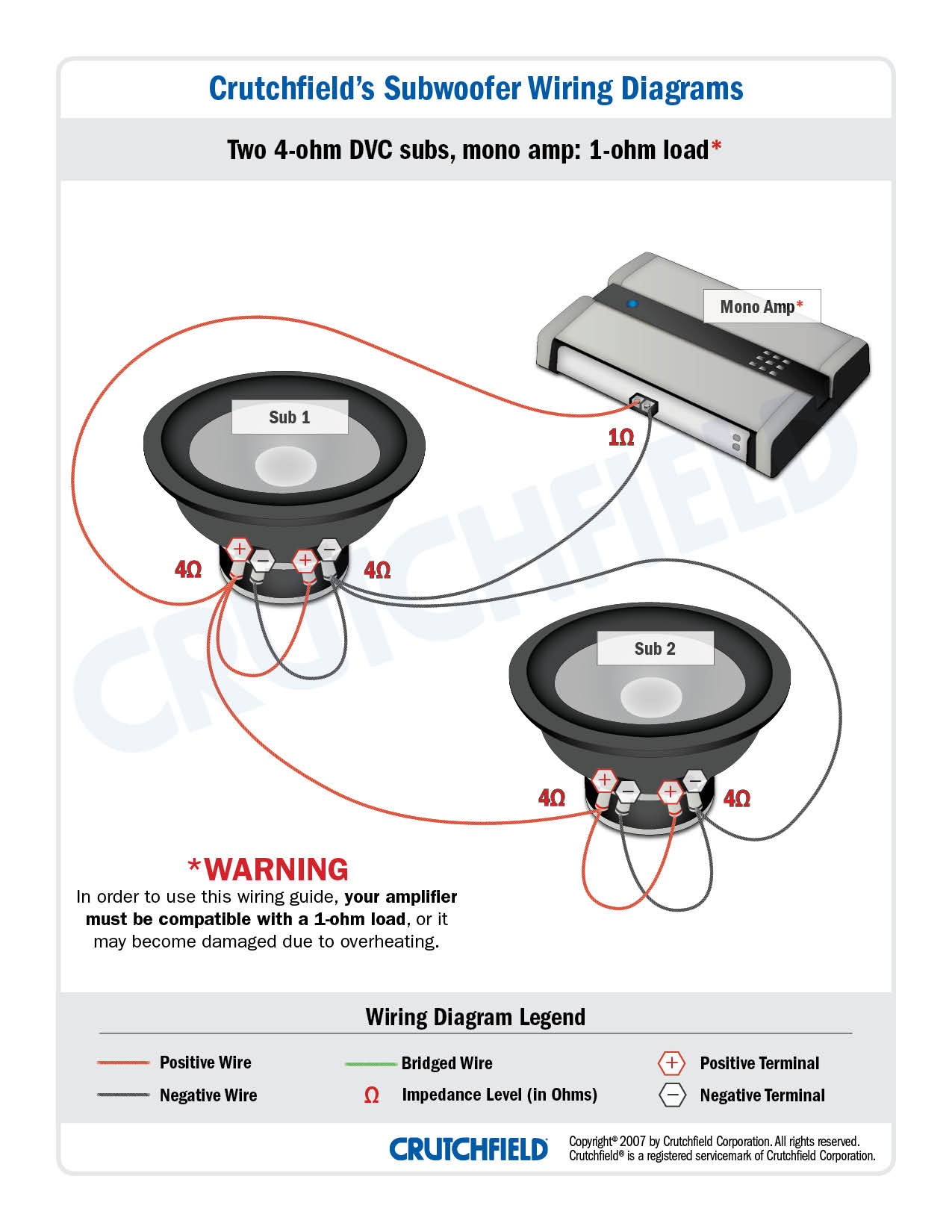 Amplifier Wiring Diagrams: How To Add An Amplifier To Your Car Audio - Car Speaker Wiring Diagram