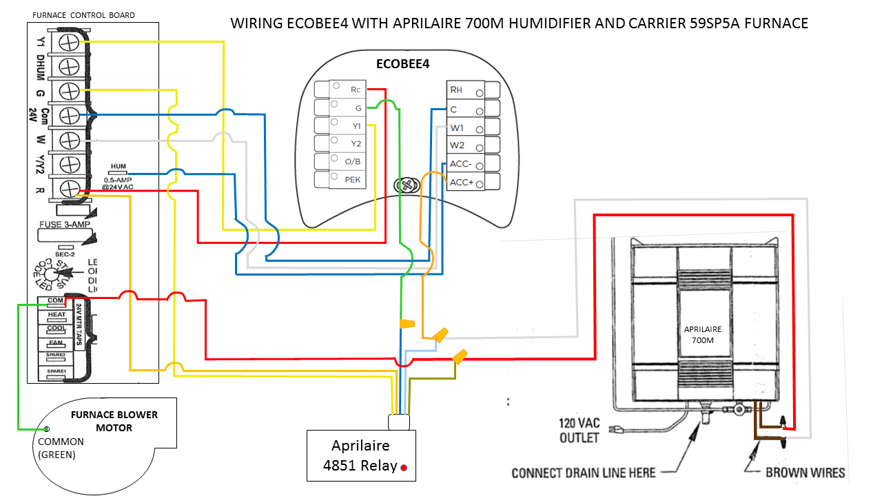 Any Hvac Guys Here That Can Check My Wiring Of Ecobee4 And Aprilaire - Aprilaire Humidifier Wiring Diagram