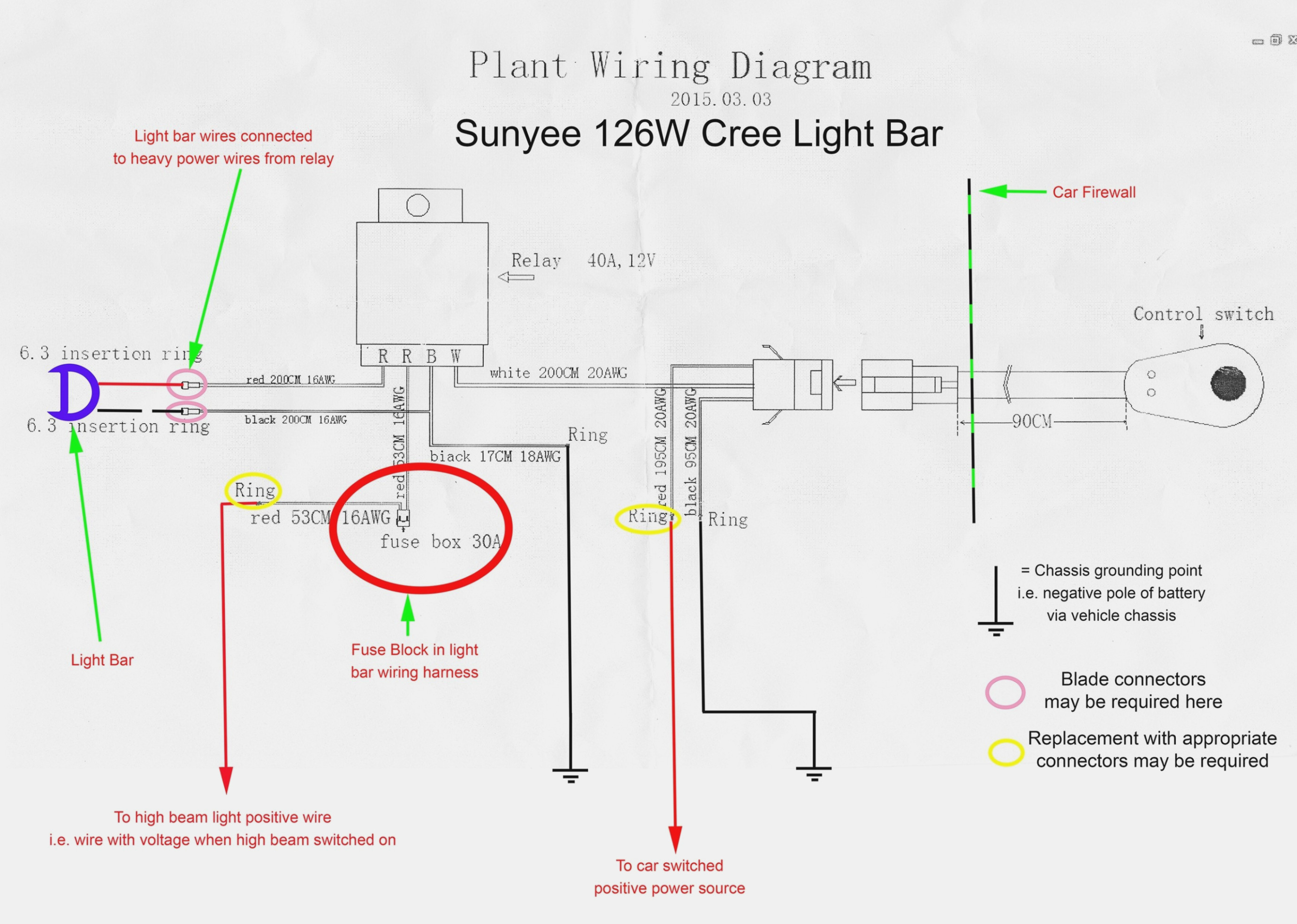 Anzo Headlight Wiring Diagram | Wiring Library - Led Tailgate Light Bar Wiring Diagram