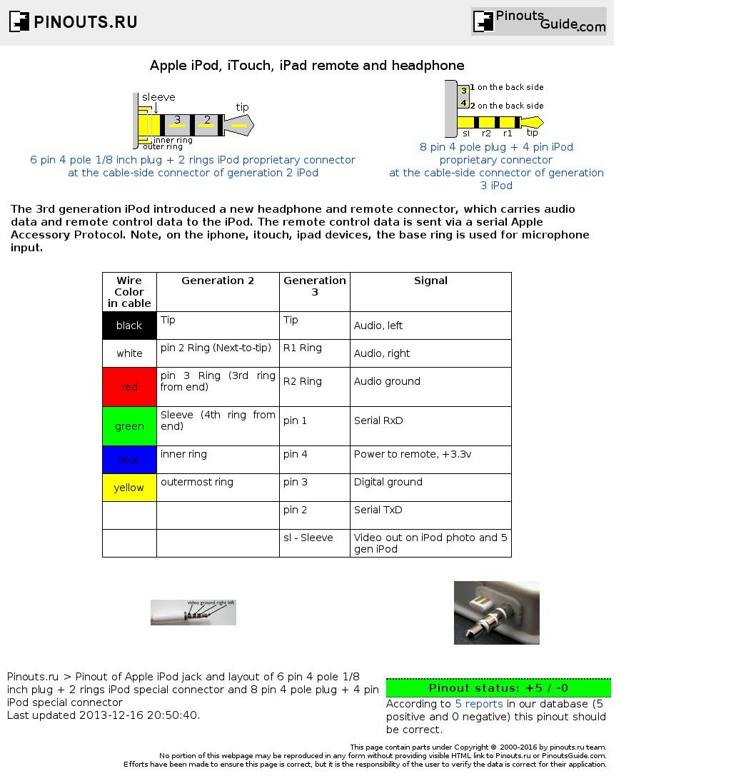 Apple Headphone Jack Wiring Diagram - Wiring Diagram Explained - Headphone Jack Wiring Diagram