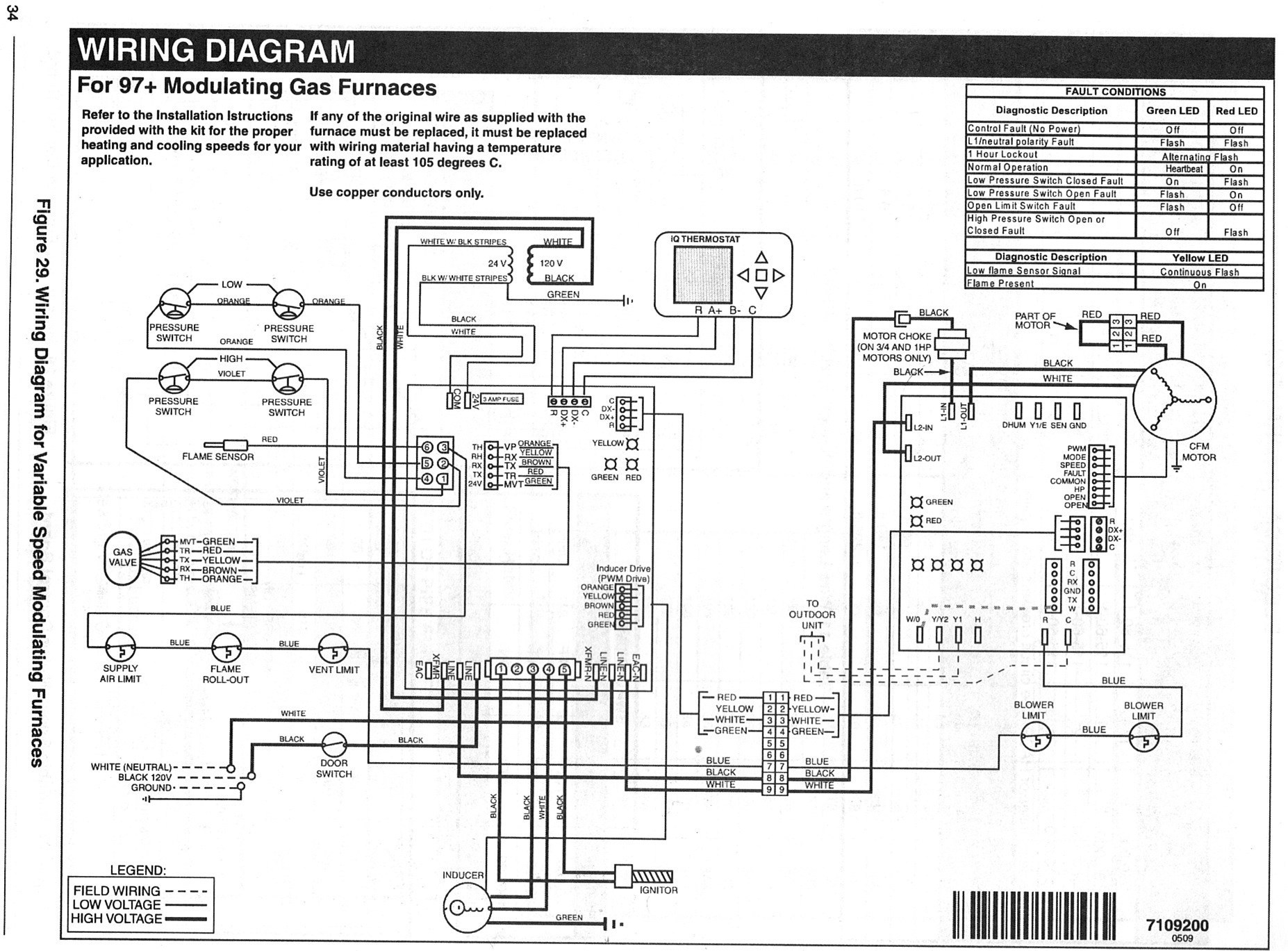 Armstrong Hvac Blower Wiring - Wiring Diagram Data - Blower Motor Wiring Diagram