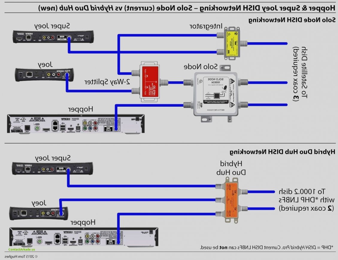 At Amp T Network Interface Device Wiring | Wiring Diagram - Telephone Network Interface Wiring Diagram