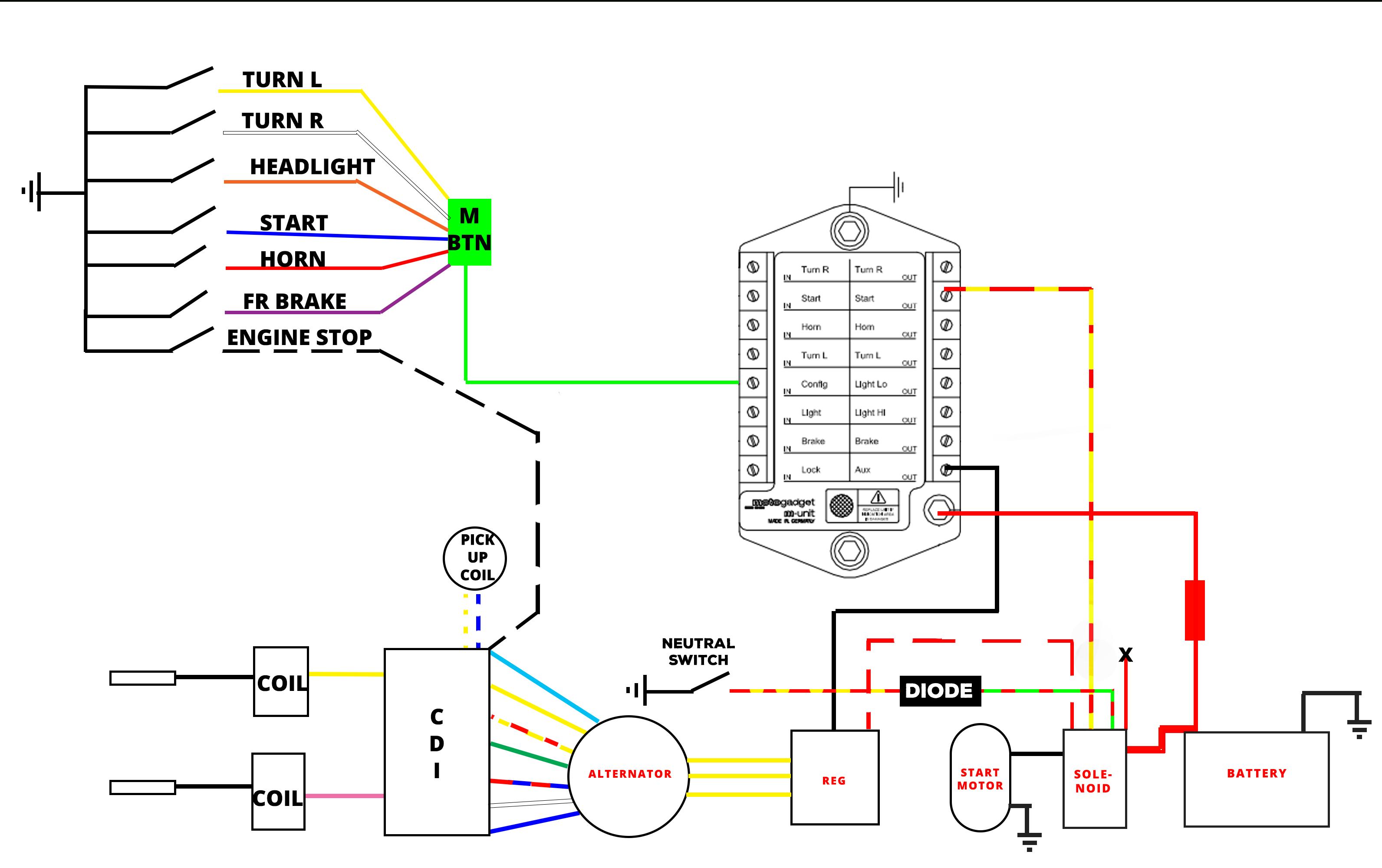 Atv Cdi Box Wiring - Wiring Diagram Data - Cdi Wiring Diagram