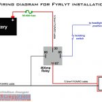 Atv Horn Wiring   Wiring Diagram Data Oreo   Horn Relay Wiring Diagram
