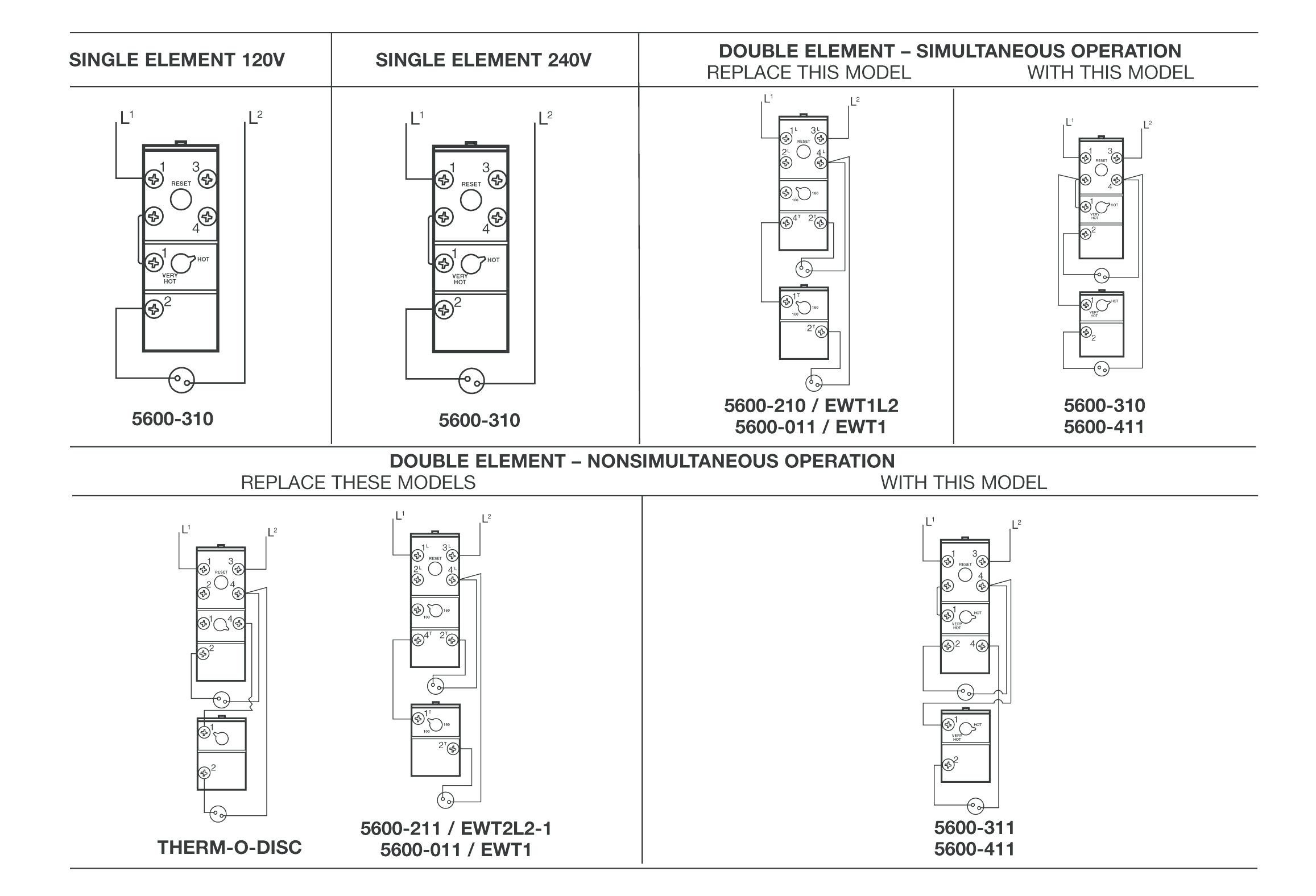 Atwood Water Heater Wiring Diagram New Suburban Gas Furnace Of - Atwood Water Heater Wiring Diagram