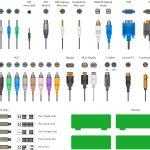 Audio Visual Connectors Types | Libraries, Templates, And Samples   Stereo Headphone Jack Wiring Diagram