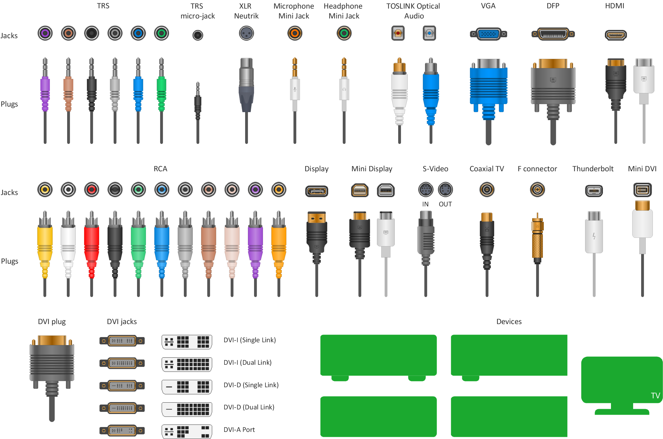 Audio Visual Connectors Types | Libraries, Templates, And Samples - Stereo Headphone Jack Wiring Diagram