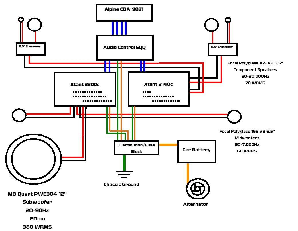 Audio Wiring Kit | Wiring Library - Scosche Wiring Harness Diagram