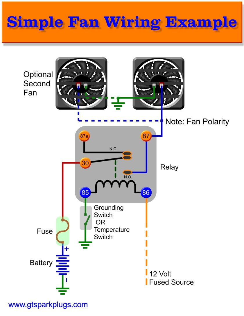Auto Cooling Fan Wiring Diagram - Data Wiring Diagram Schematic - Electric Fans Wiring Diagram