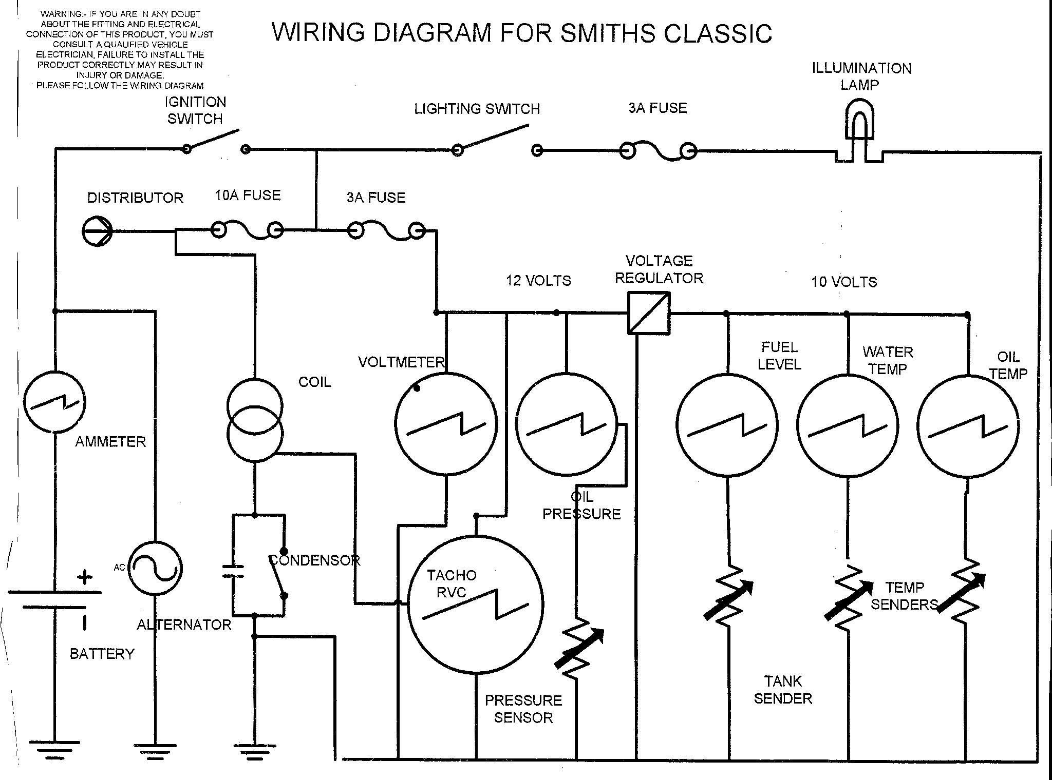 DIAGRAM] Vdo Gauge Wiring Diagram Schematic FULL Version HD Quality Diagram  Schematic - TYPEDIAGRAM.GINENDO.ITtypediagram.ginendo.it